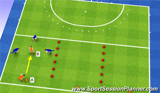 Hockey Session Plan Drill (Colour): Protecting in a defensive pocket