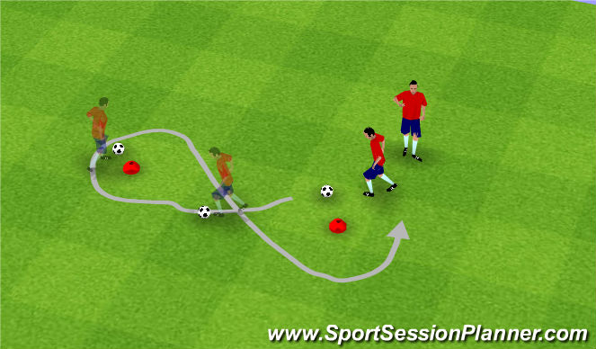 Football/Soccer Session Plan Drill (Colour): Ball Control/ Competition