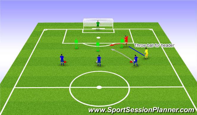 Football/Soccer Session Plan Drill (Colour): Defenders 1v1