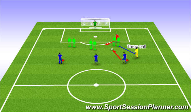 Football/Soccer Session Plan Drill (Colour): Defenders reaction 1v1