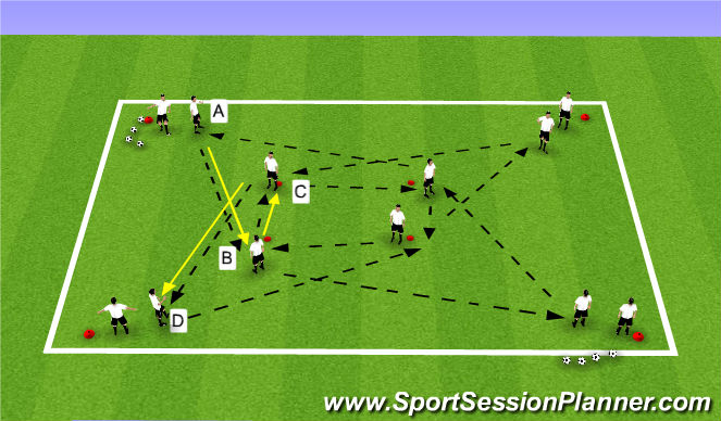 Football/Soccer Session Plan Drill (Colour): Sequence 1