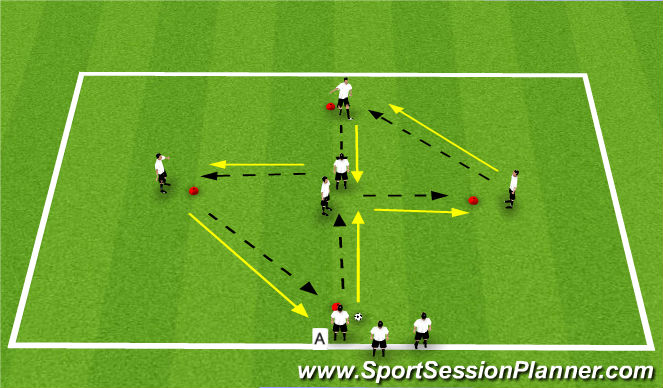 Football/Soccer Session Plan Drill (Colour): Sequence 1A
