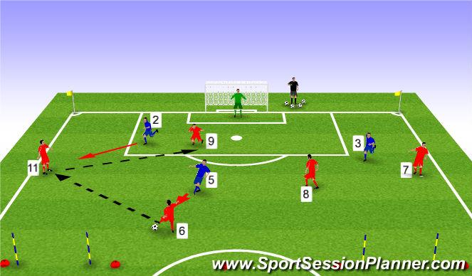 Football/Soccer Session Plan Drill (Colour): 5v3 + GK - Building to Goal