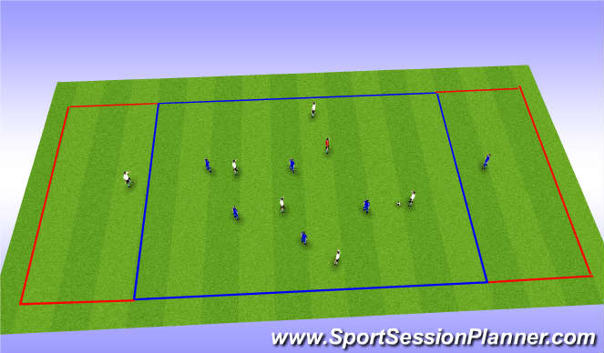 Football/Soccer Session Plan Drill (Colour): Play forward