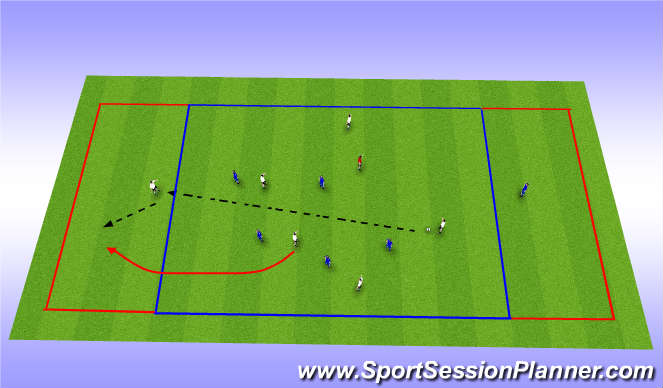 Football/Soccer Session Plan Drill (Colour): Support in the attack