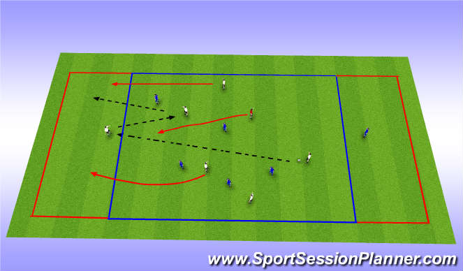 Football/Soccer Session Plan Drill (Colour): Third man runs 2