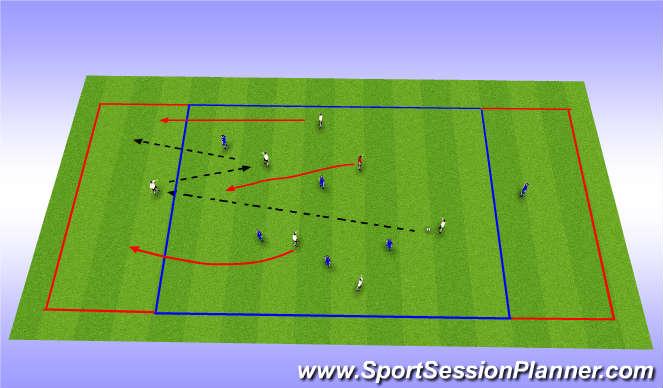 Football/Soccer Session Plan Drill (Colour): Third man runs 2