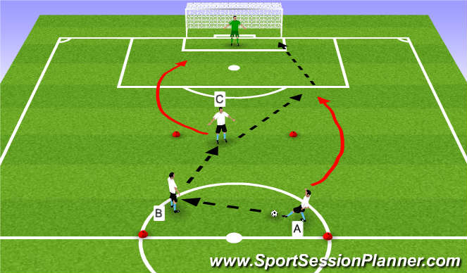 Football/Soccer Session Plan Drill (Colour): Example 1