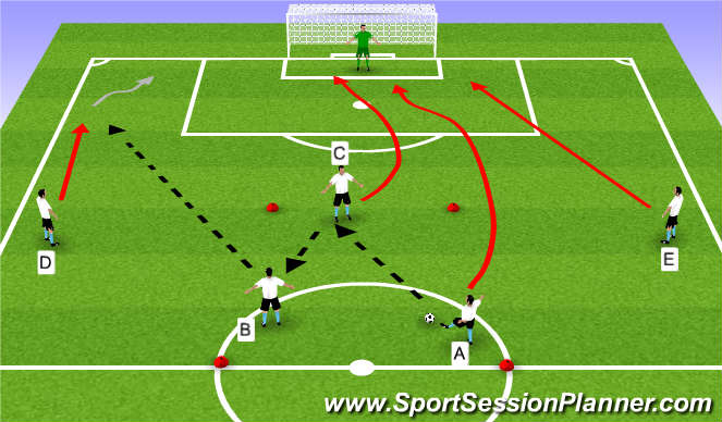 Football/Soccer Session Plan Drill (Colour): Example 2