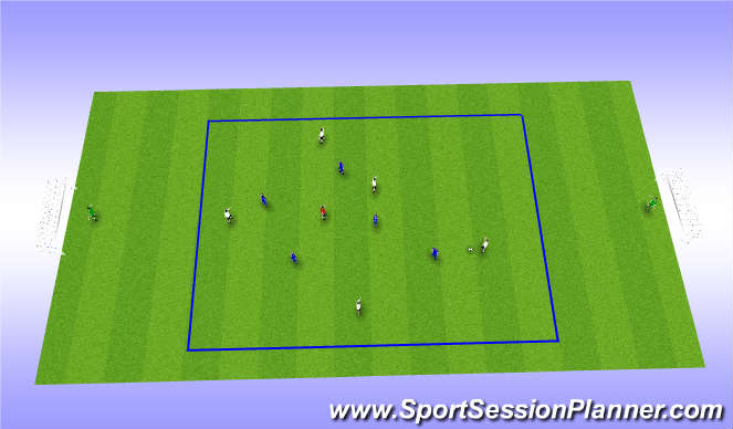 Football/Soccer Session Plan Drill (Colour): putting it all together