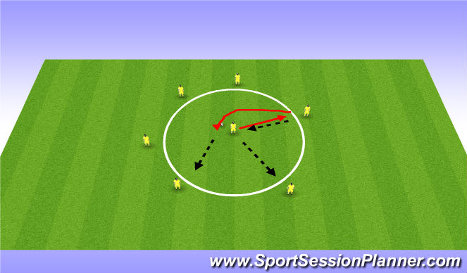 Football/Soccer Session Plan Drill (Colour): Circle pass