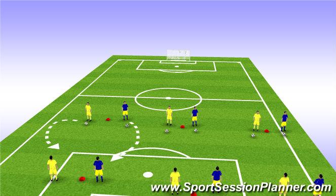 Football/Soccer Session Plan Drill (Colour): High ball trap