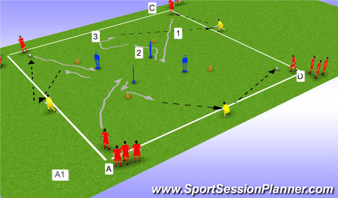Football/Soccer Session Plan Drill (Colour): C/box hook turn with GK