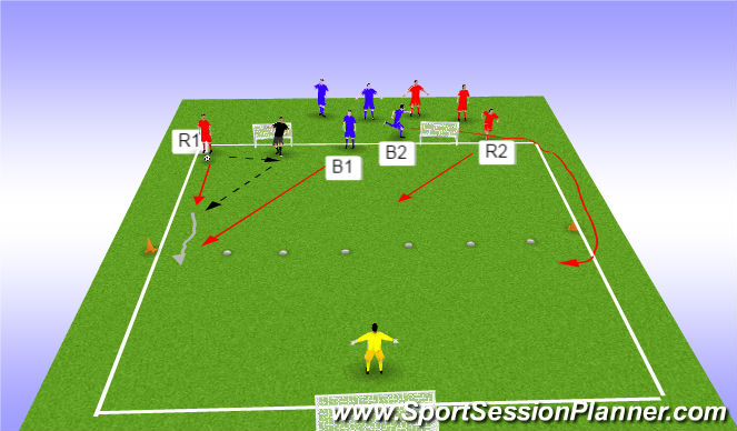 Football/Soccer Session Plan Drill (Colour): 2v2 with GK