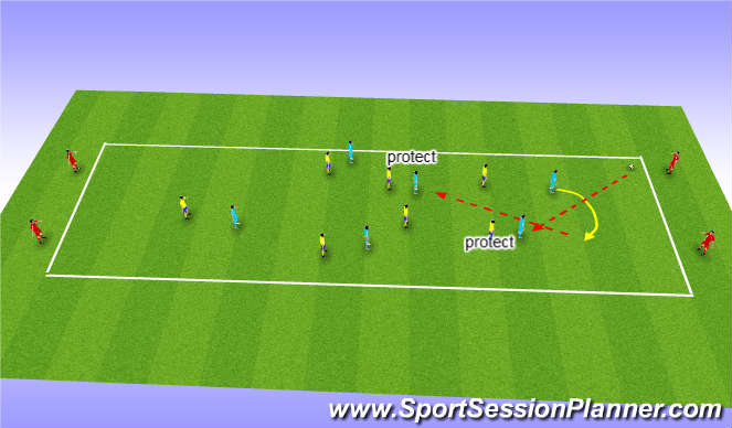 Football/Soccer Session Plan Drill (Colour): Simple possession and transition