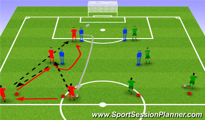 Football/Soccer Session Plan Drill (Colour): Technical: P&R