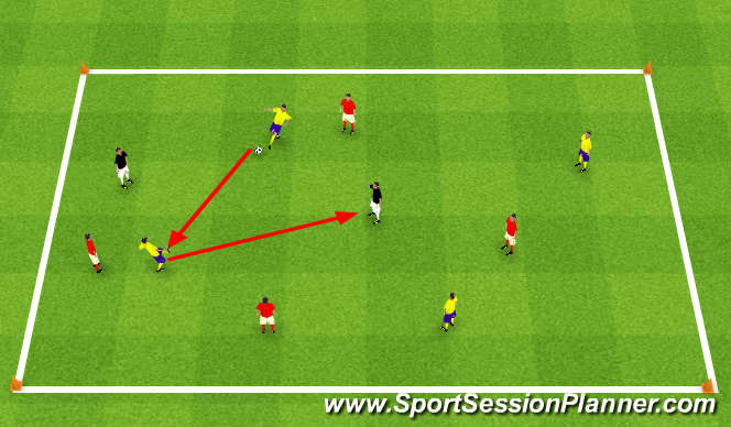 Football/Soccer Session Plan Drill (Colour): 4 v 4 + 2