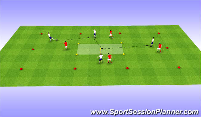 Football/Soccer Session Plan Drill (Colour): 4v4 SSG - Attacking Centrally