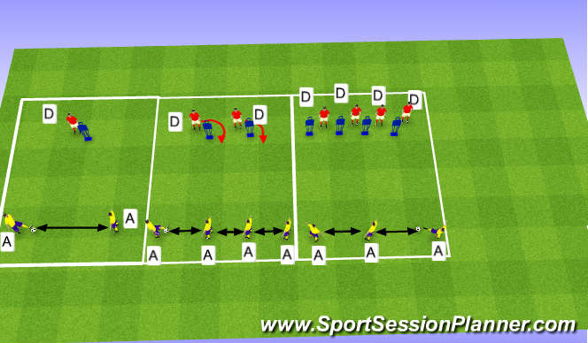 Football/Soccer Session Plan Drill (Colour): stepping in