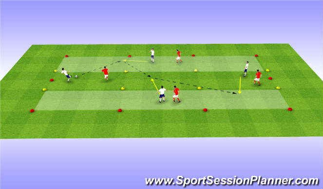 Football/Soccer Session Plan Drill (Colour): 4v4 SSG - Attacking Wide Areas