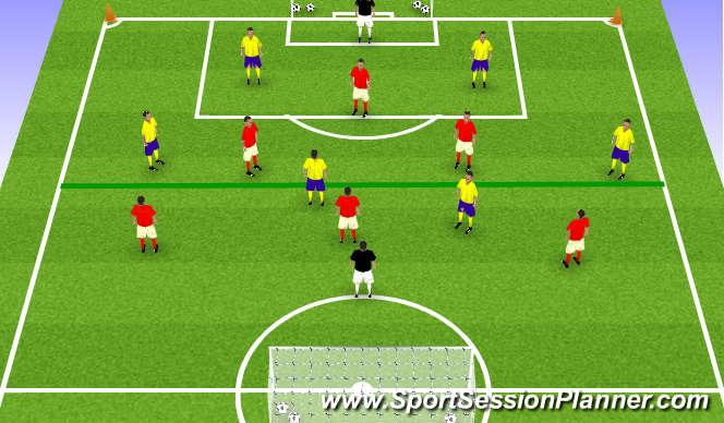 Football/Soccer Session Plan Drill (Colour): 7 v 7 defending