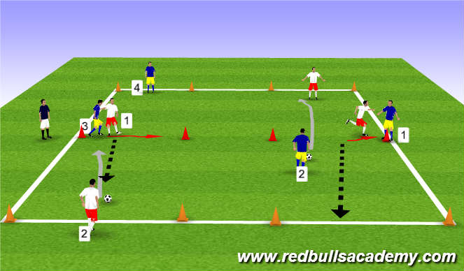Football/Soccer Session Plan Drill (Colour): Passive/Active