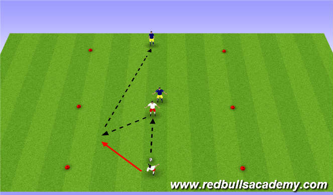 Football/Soccer Session Plan Drill (Colour): Main Theme Fully Opposed