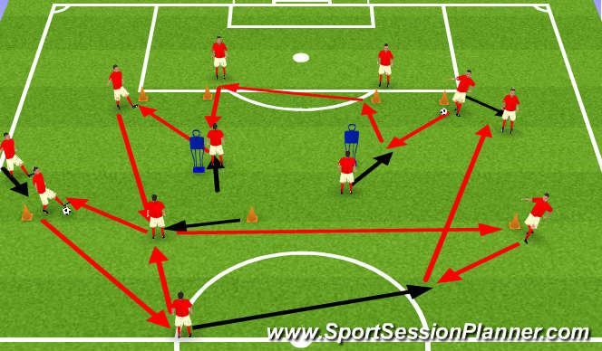 Football/Soccer Session Plan Drill (Colour): 4-2-3-1 rotation