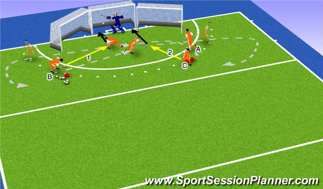 Hockey Session Plan Drill (Colour): Tap in near post