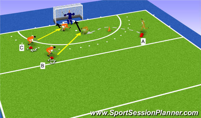Hockey Session Plan Drill (Colour): Deflection