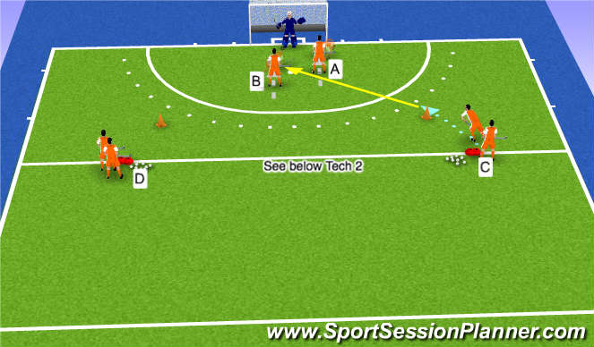 Hockey Session Plan Drill (Colour): Deflection FH and BH