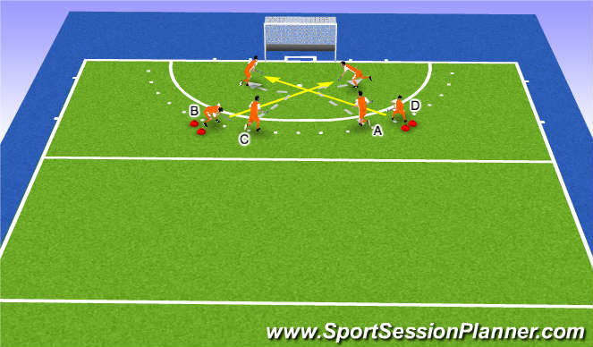 Hockey Session Plan Drill (Colour): FH and BH lead