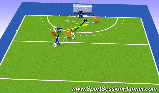Hockey Session Plan Drill (Colour): FH hit with decision leading