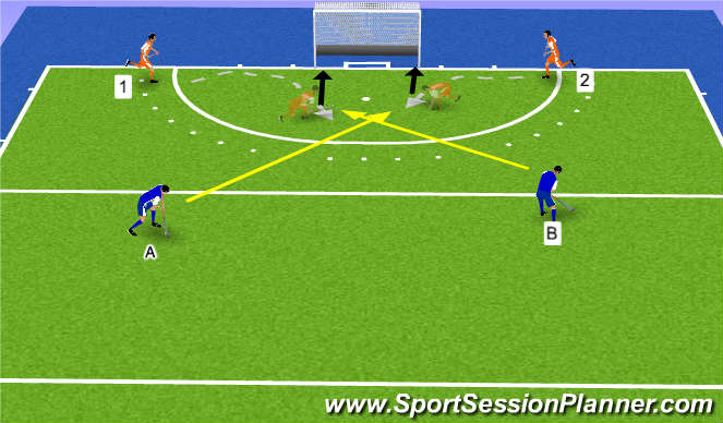 Hockey Session Plan Drill (Colour): Lead towards ball for FH and BH deflection