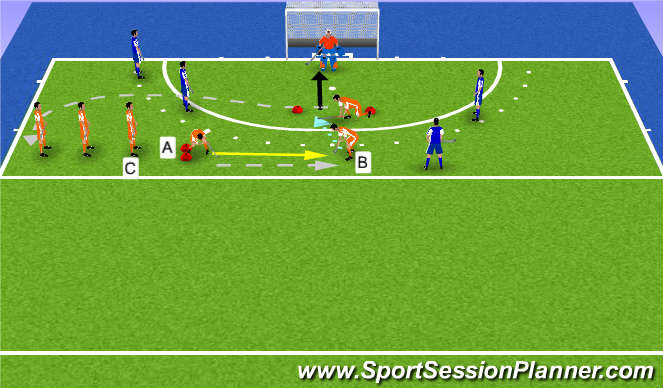 Hockey Session Plan Drill (Colour): Backstick game