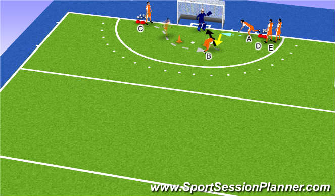 Hockey Session Plan Drill (Colour): Sweep shot (one - touch)