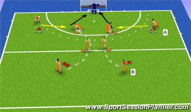 Hockey Session Plan Drill (Colour): One touch scoring fh and bh