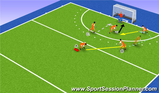 Hockey Session Plan Drill (Colour): One touch with ghost lead