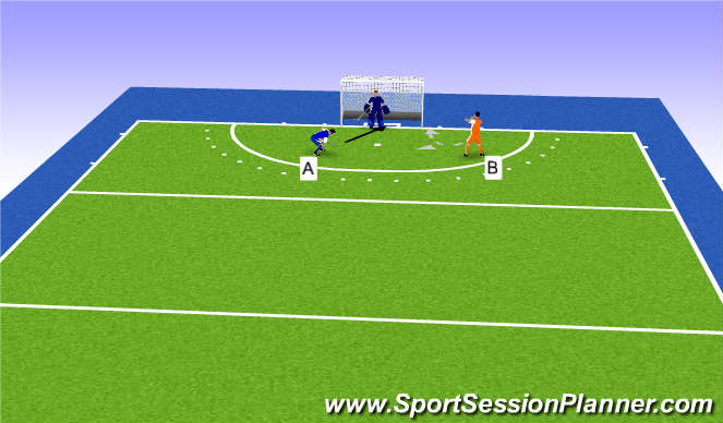 Hockey Session Plan Drill (Colour): goalscoring in 9 yd area: tennis shot off rebound