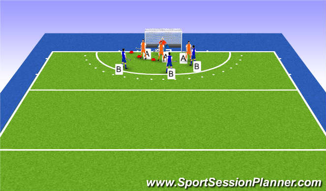 Hockey Session Plan Drill (Colour): 9 yard area: Finishing (Game)