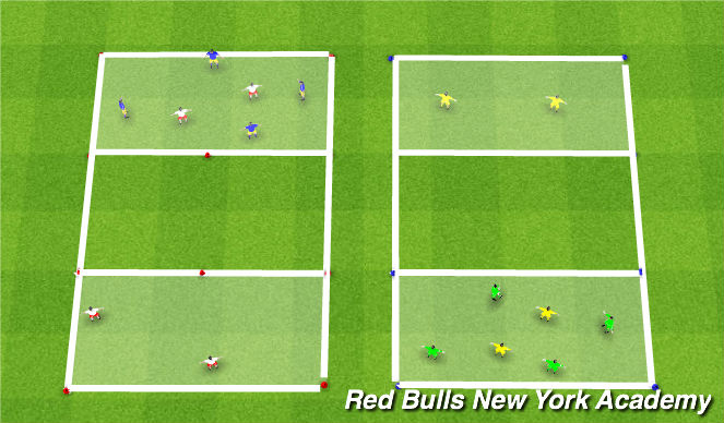 Football/Soccer Session Plan Drill (Colour): Warm up/Rondos