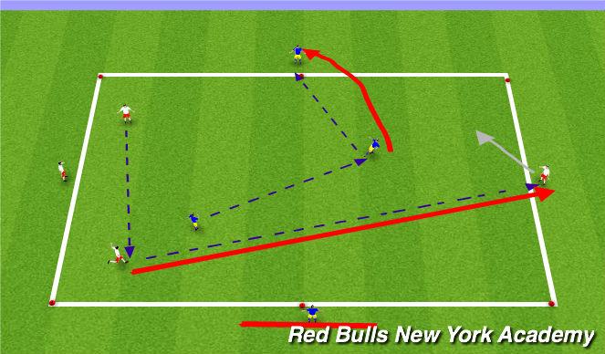 Football/Soccer Session Plan Drill (Colour): Main Theme (1)