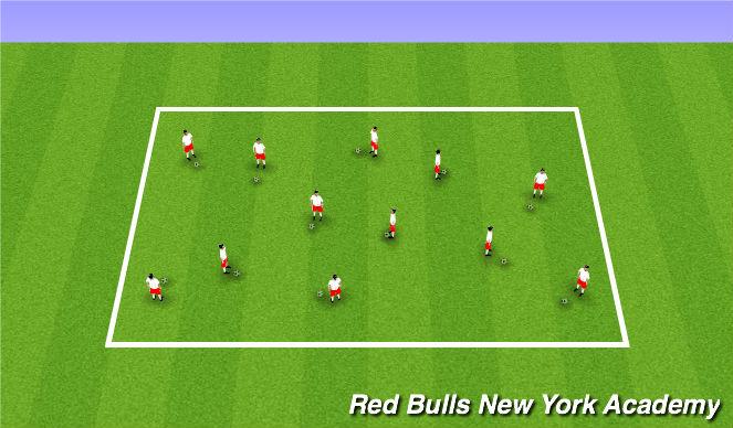 Football/Soccer Session Plan Drill (Colour): Messi/Xavi/Ronaldo