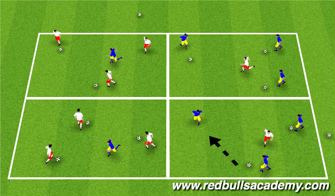 Football/Soccer Session Plan Drill (Colour): 3v1 SSG