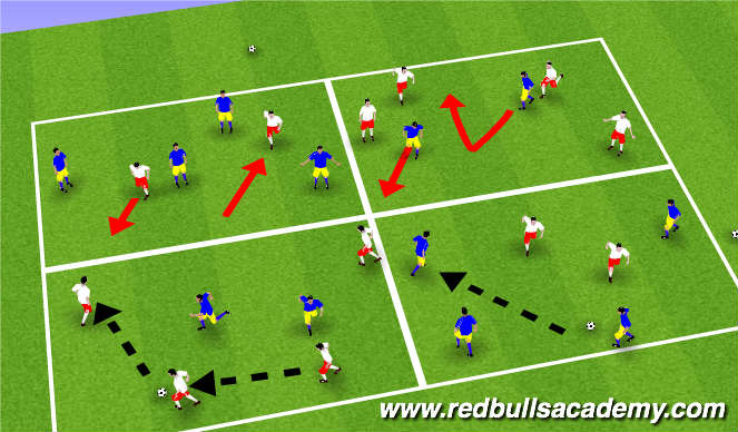 Football/Soccer Session Plan Drill (Colour): 4v2 SSG