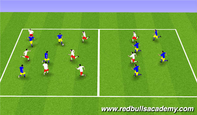 Football/Soccer Session Plan Drill (Colour): 6v4 SSg