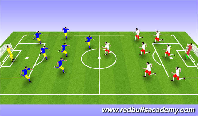 Football/Soccer Session Plan Drill (Colour): Unrestricted Game