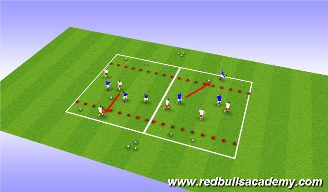 Football/Soccer Session Plan Drill (Colour): Short passing conditioned game