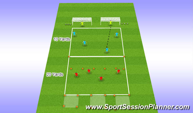 Football/Soccer Session Plan Drill (Colour): (PDP) Individual Defensive Awareness