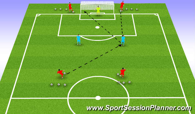 Football/Soccer Session Plan Drill (Colour): (PDP) Individual and Combined Finishing 1